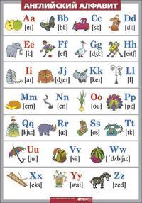 ауди алфавит по английскому языку